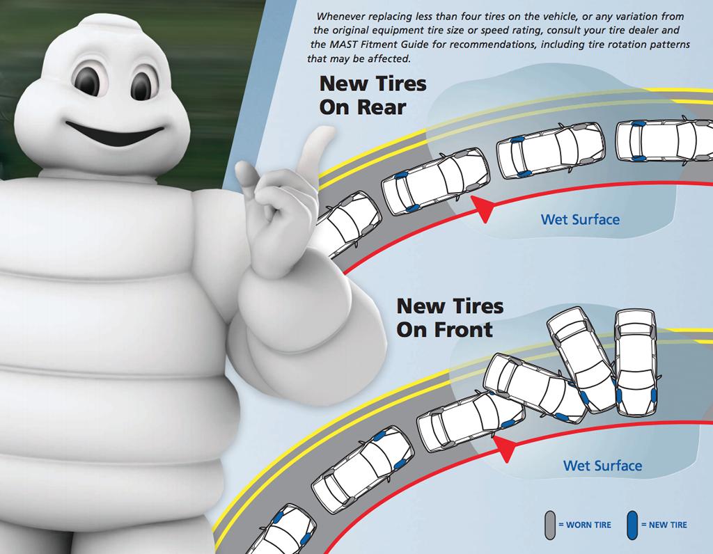 Nuovi pneumatici sempre sull'anteriore