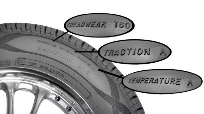 cosa sono i parametri UTQG nei pneumatici